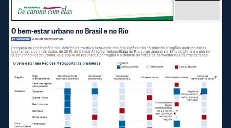 Infográfico IBEU – O Globo